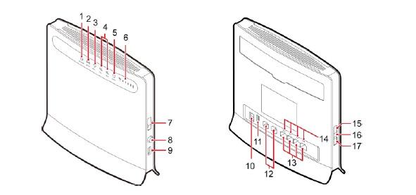 Huawei B593 Appearance Details